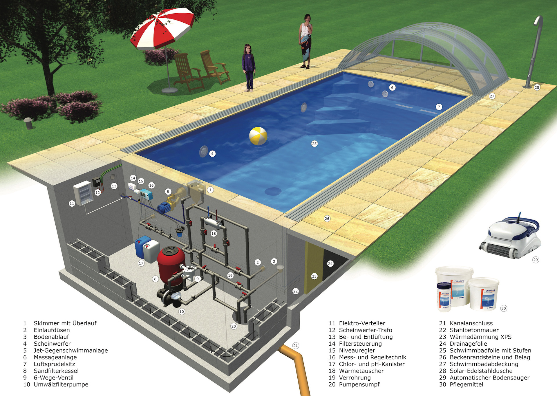 Poolschema 3d poolplan for Poolsanierung mit folie